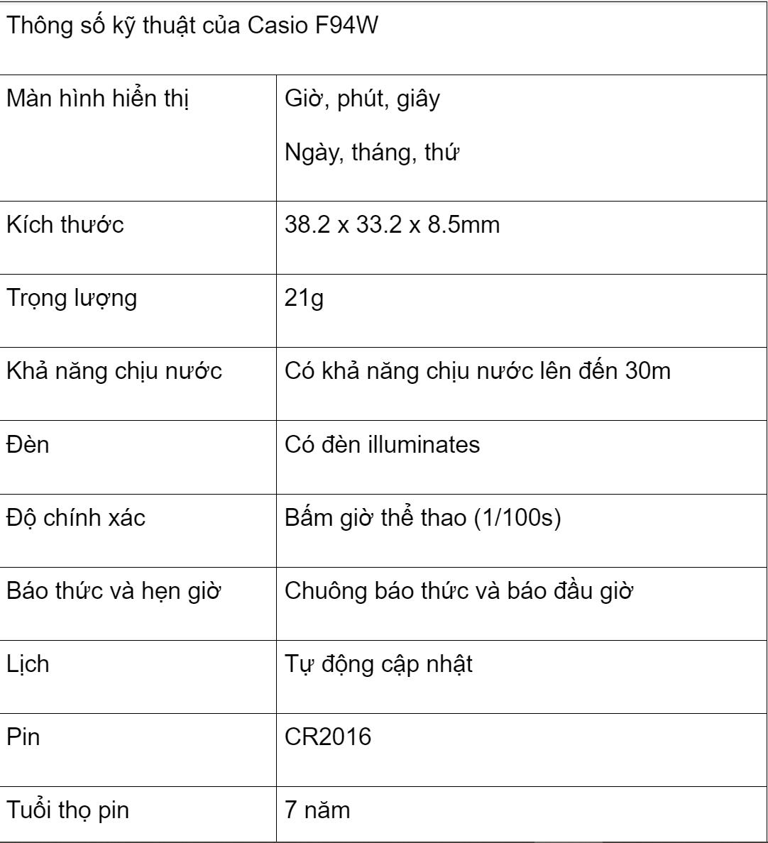 Thông số kỹ thuật của đồng hồ Casio F94W