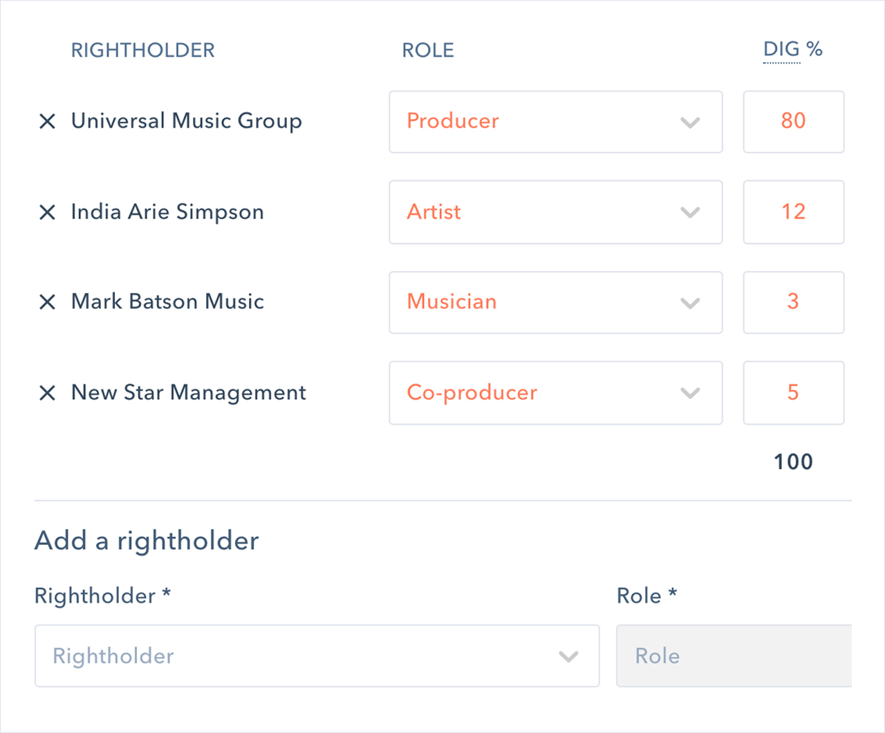 Assign complex royalty splits to your musical works, in bulk.