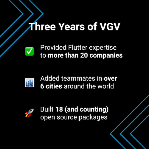 Celebrating three years of VGV
