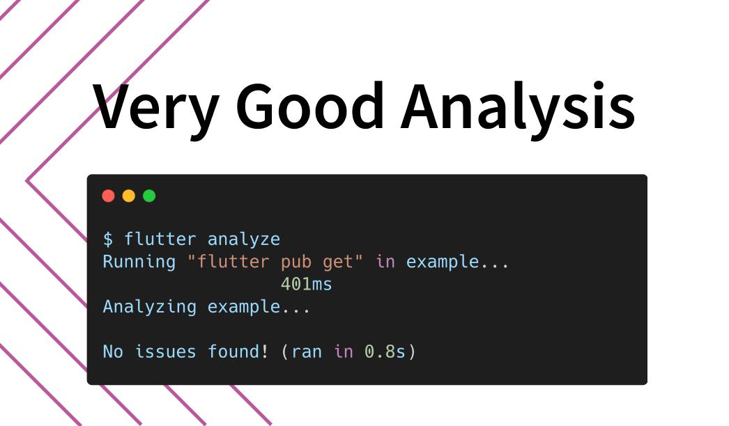 Introducing Very Good Analysis