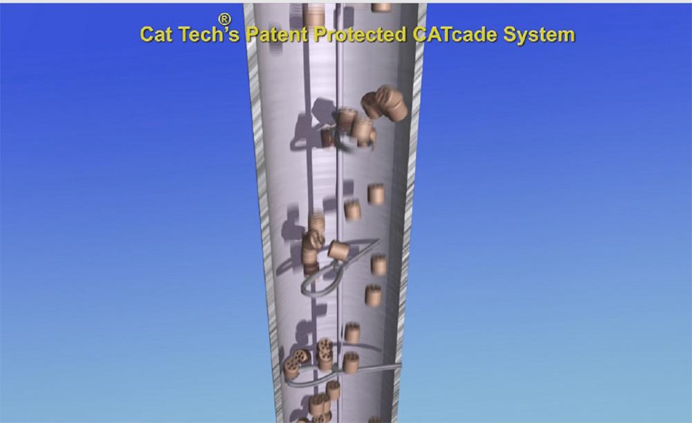 CAT Cade Reformer