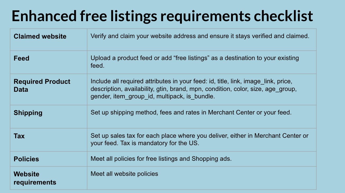 Enhanced free listings requirements checklist