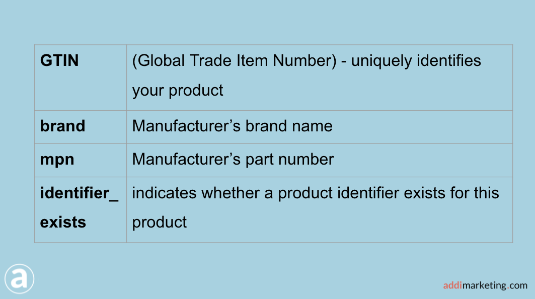 Identifier attributes