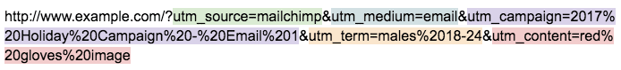 Example of tagged url