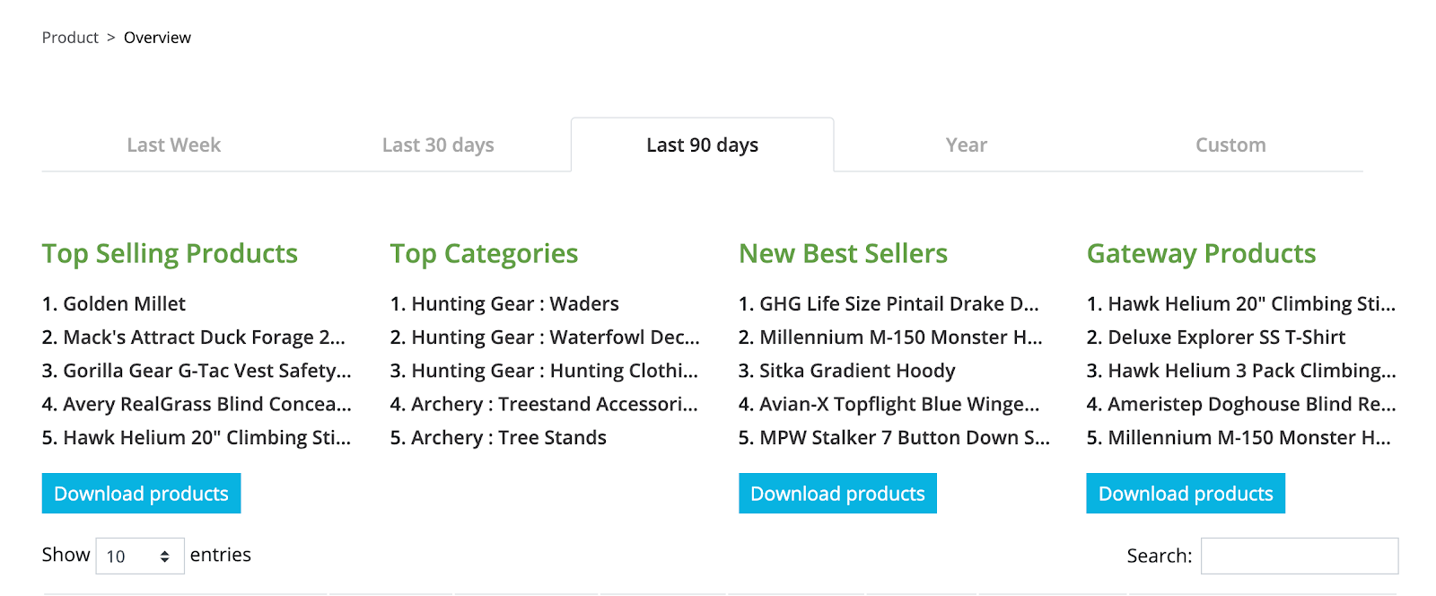 Pond product categories