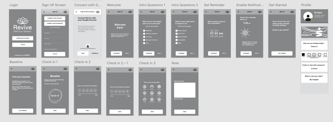 mid fidelity wire frame sequence of login in to mindful app