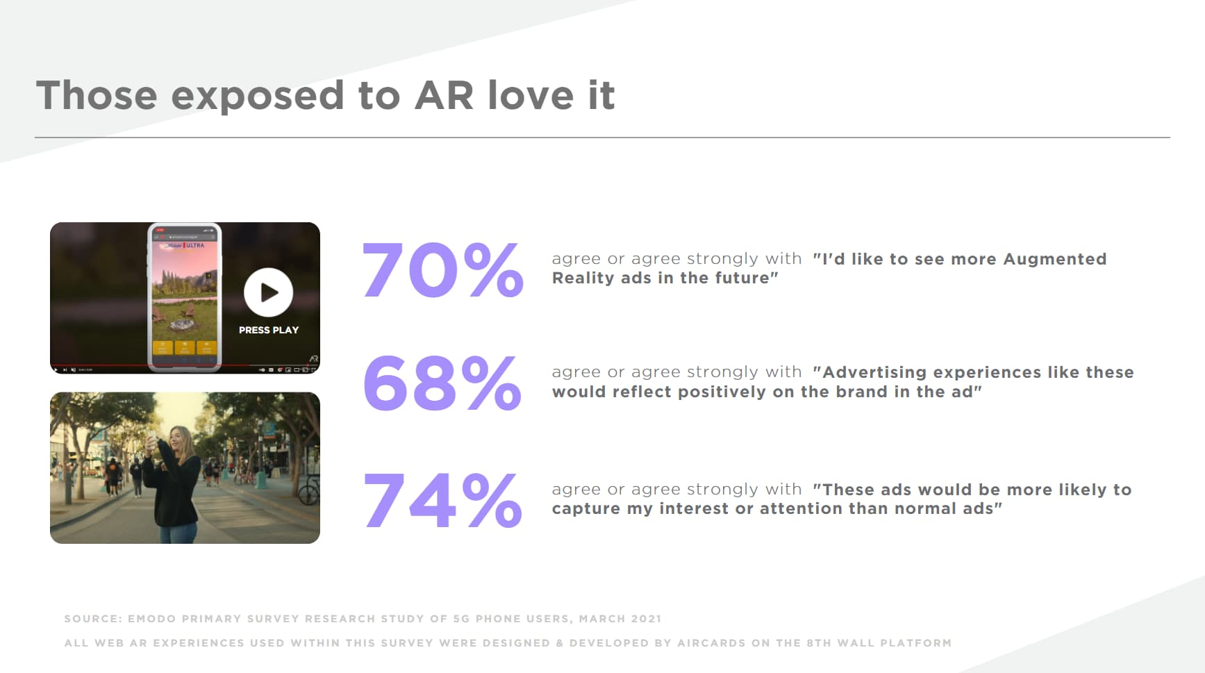 AR Advertising research