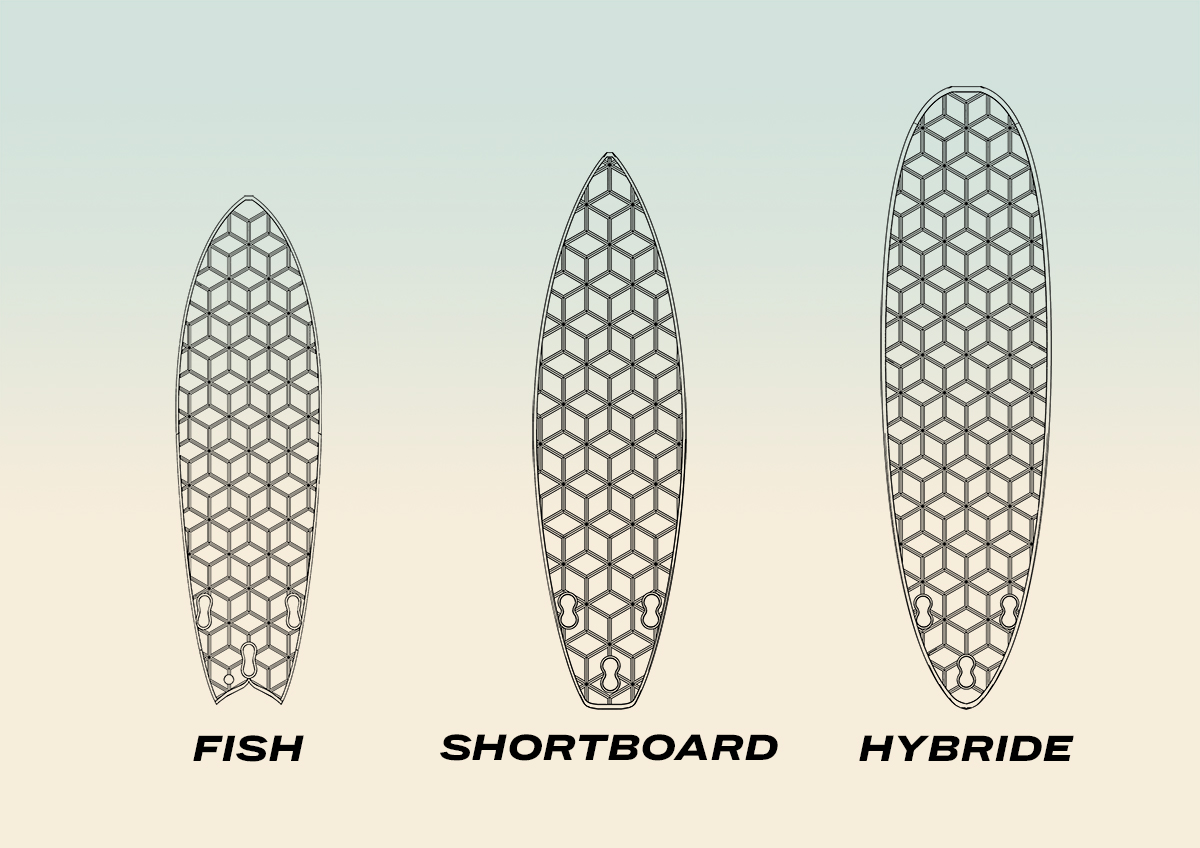 How to choose the right surfboard as a beginner