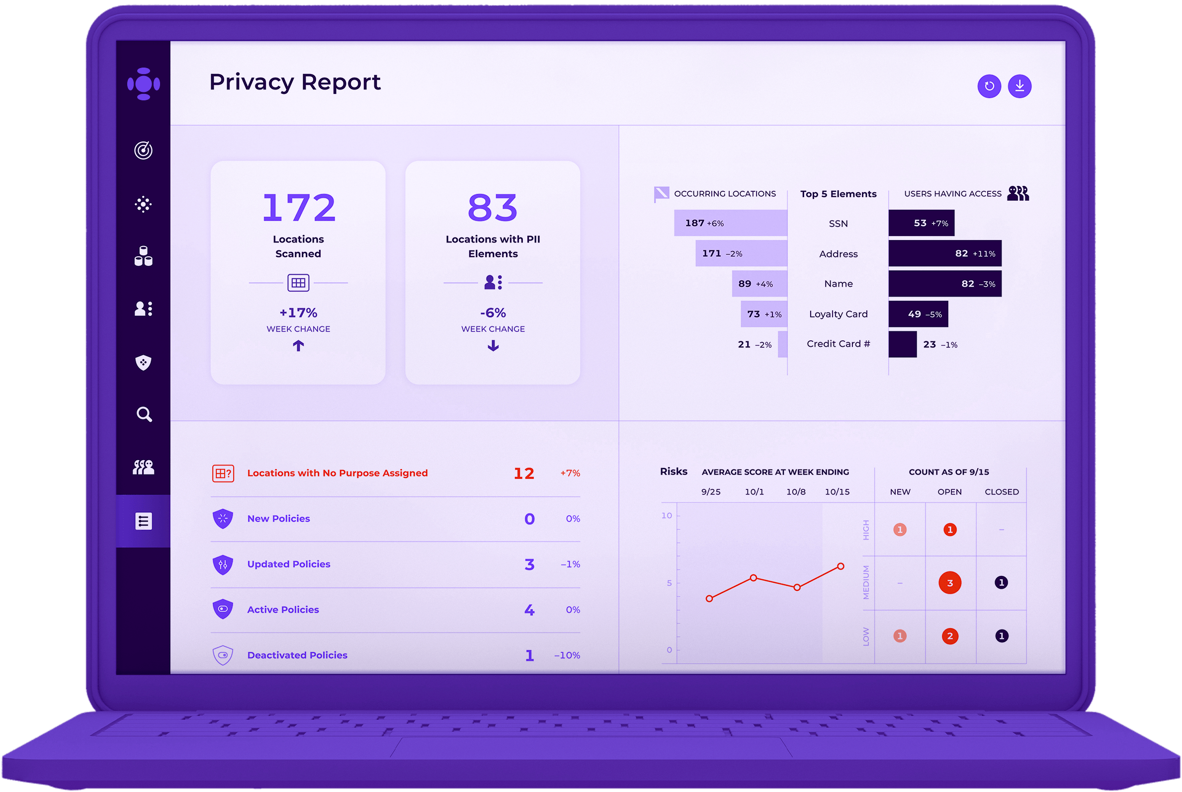 Example user interface of Privacy Report
