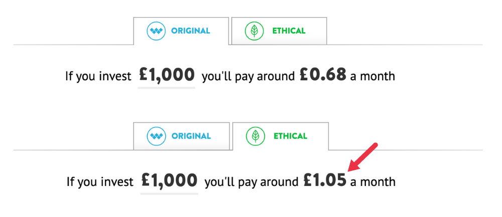 A screenshot of Wealthify's investment fees
