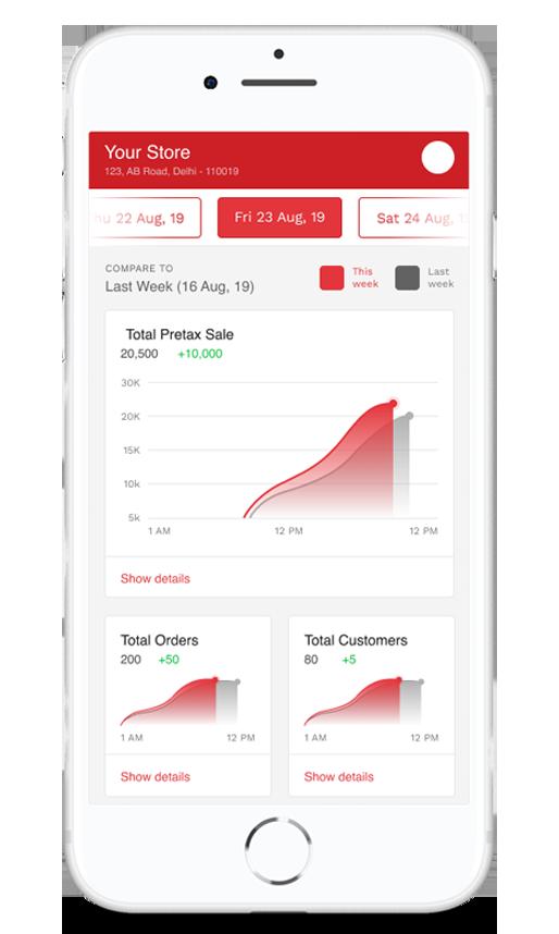 SignCatch Live application