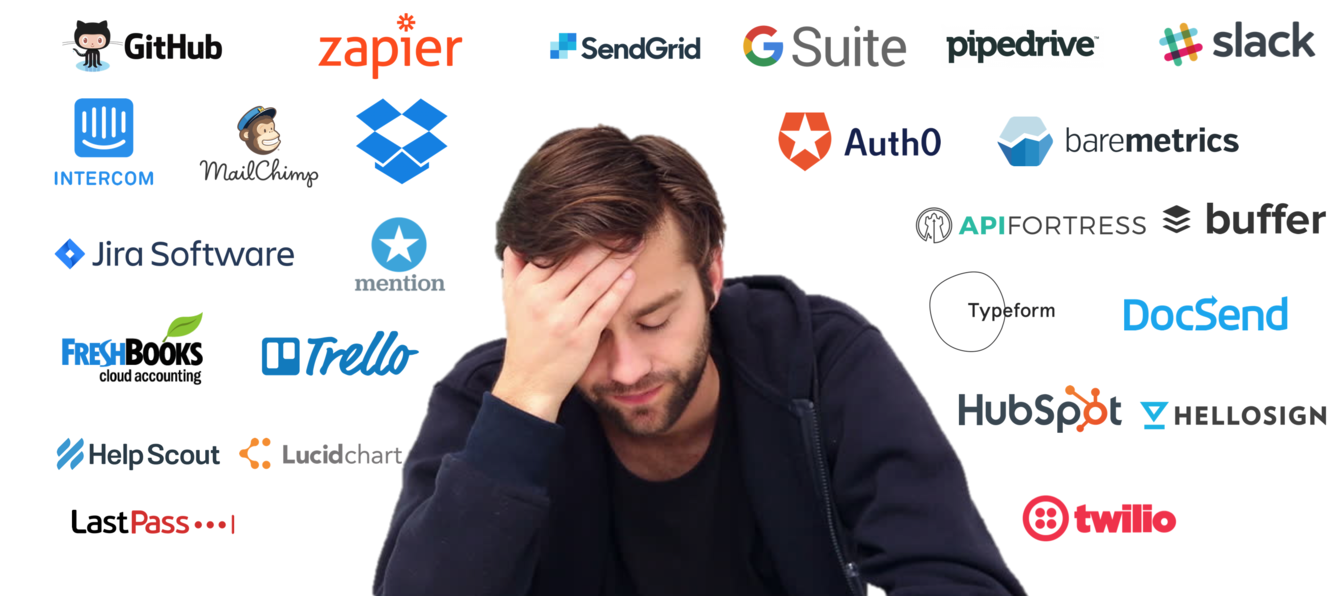 Why should we waste $64 million a day on SaaS? Maybe we should consider managing it.