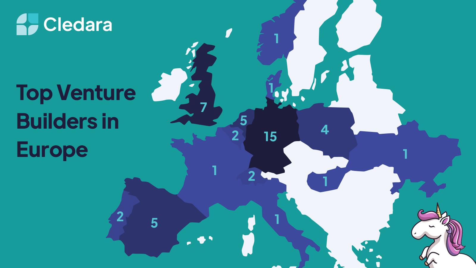 The Top 50 Venture Builders in Europe 2021