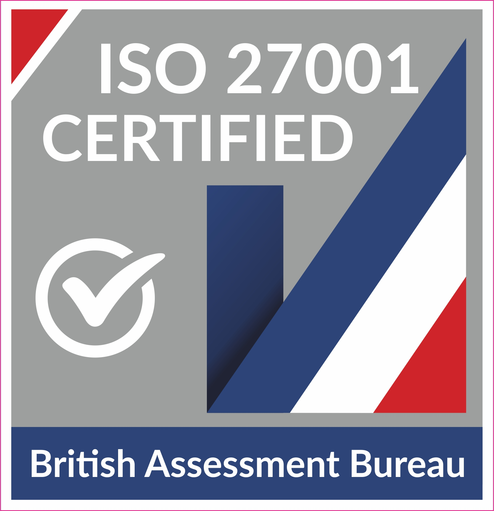 ISO27001 Curve