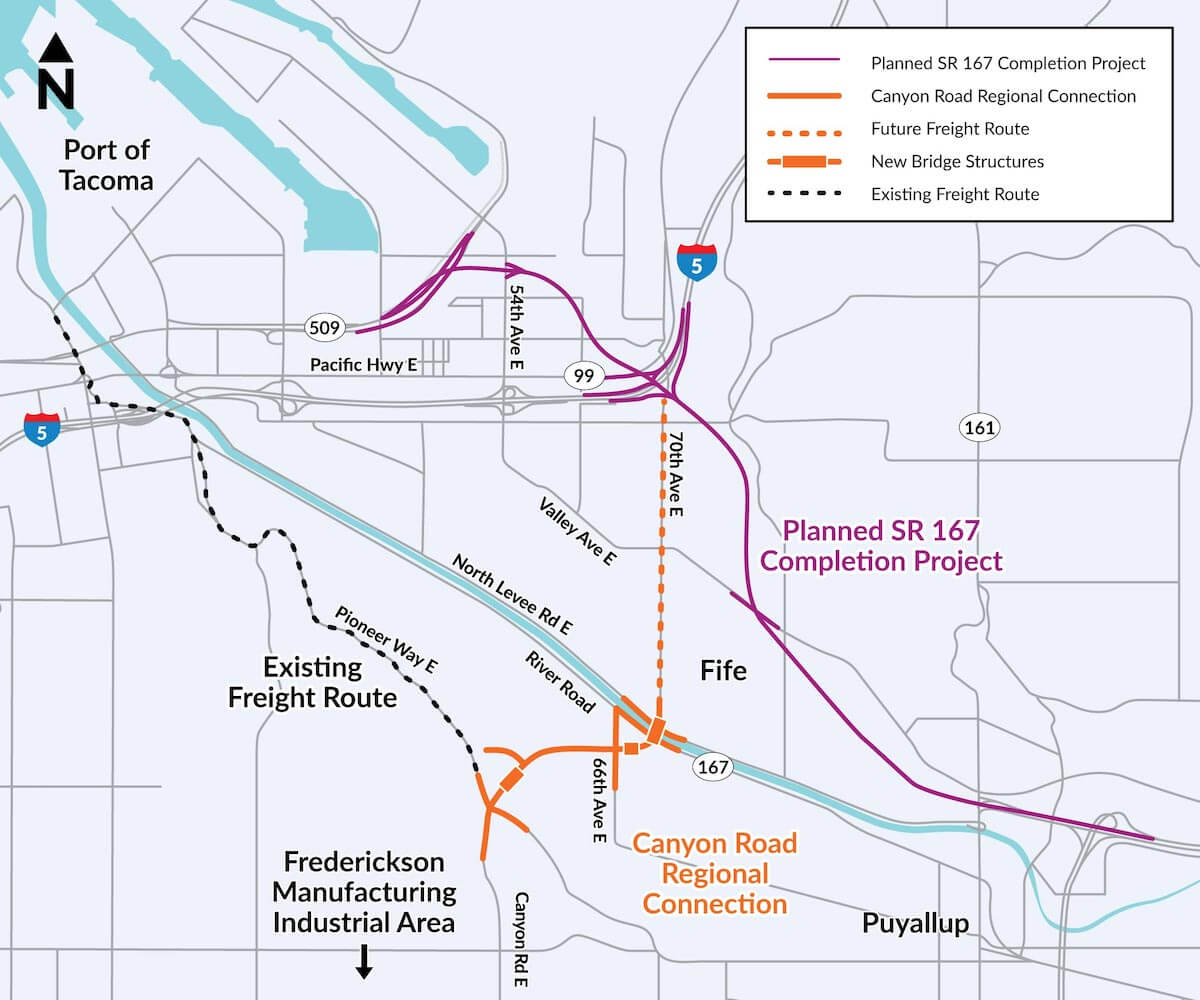 The Canyon Road Regional Connection Project leverages WSDOT's planned SR 167 Completion Project to provide faster connections and improved traffic flow for freight trucks and commuters.