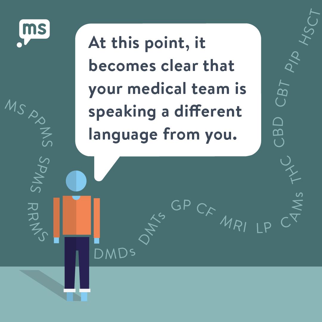 MScommunication - Miscommunication in MS
