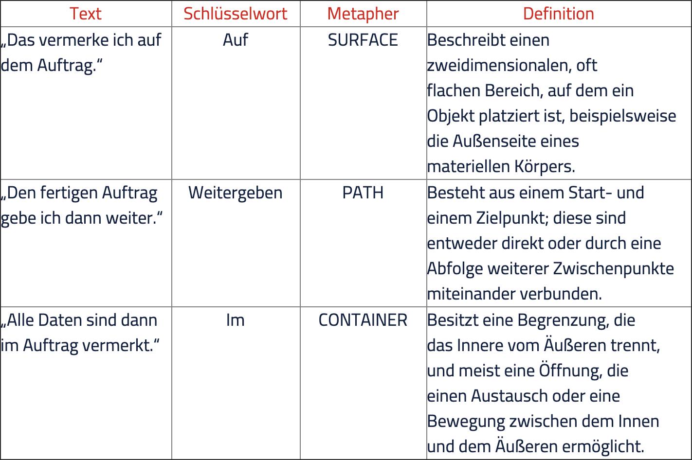 Rhetorische Mittel In Goethes Willkommen