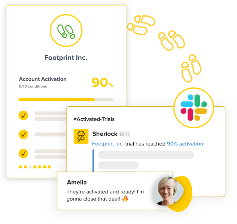 activation slack alerts for Product Qualified Lead process