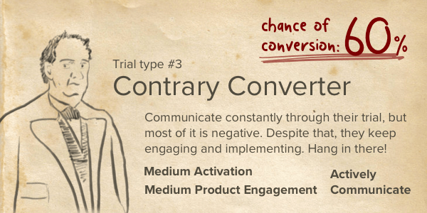 SaaS Trial Leads Contrary converter