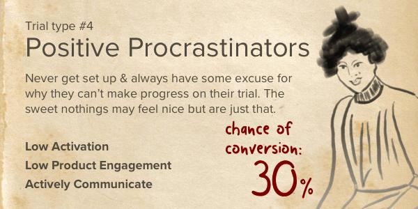 SaaS Trial Leads Positive procrastinator