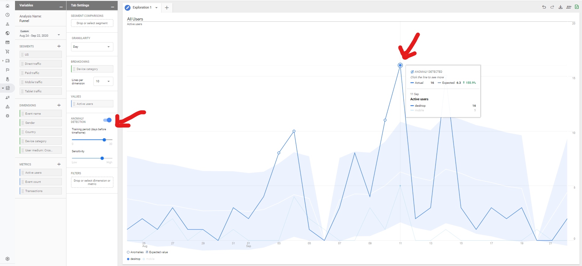 Google Analytics 4 Exploration Report Anomaly Detection