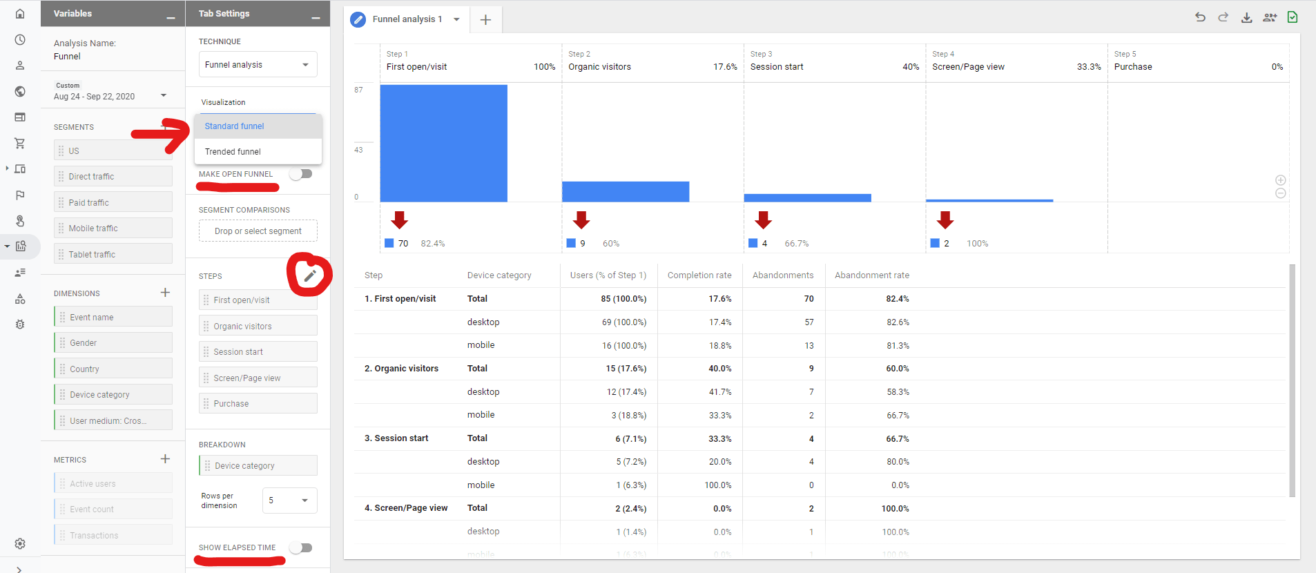 Google Analytics 4 Funnel Analysis Report