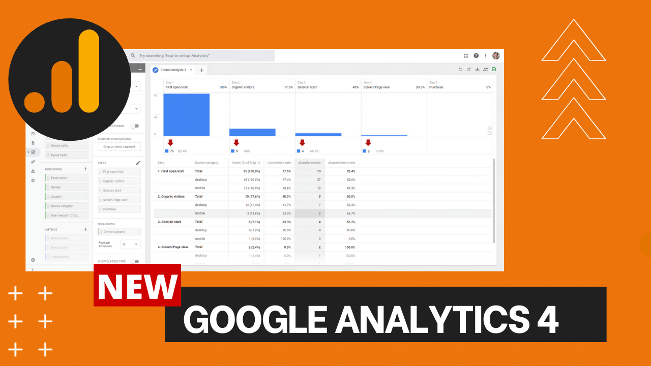 Google Just Launched Analytics 4 - Here's are our top 4 exciting features available right NOW!
