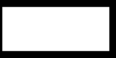 Veoli Botanice logo, Beauty Products AS