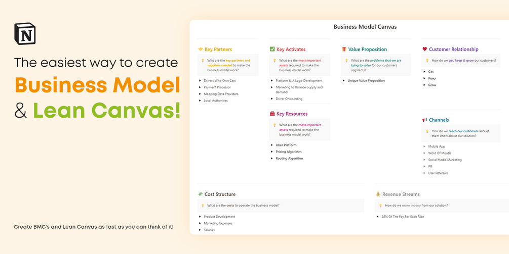 Business Model Canvas & Lean Canvas Templates