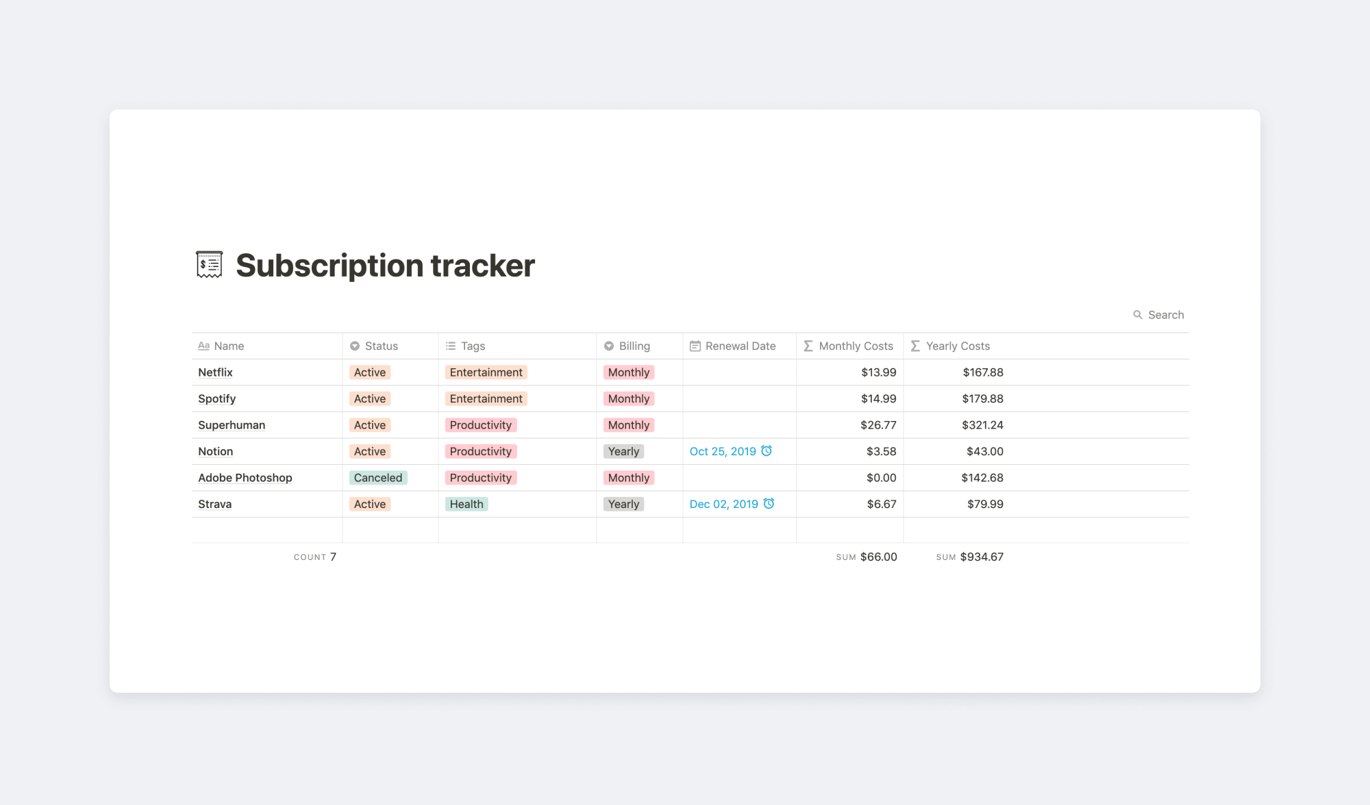 Subscription tracker