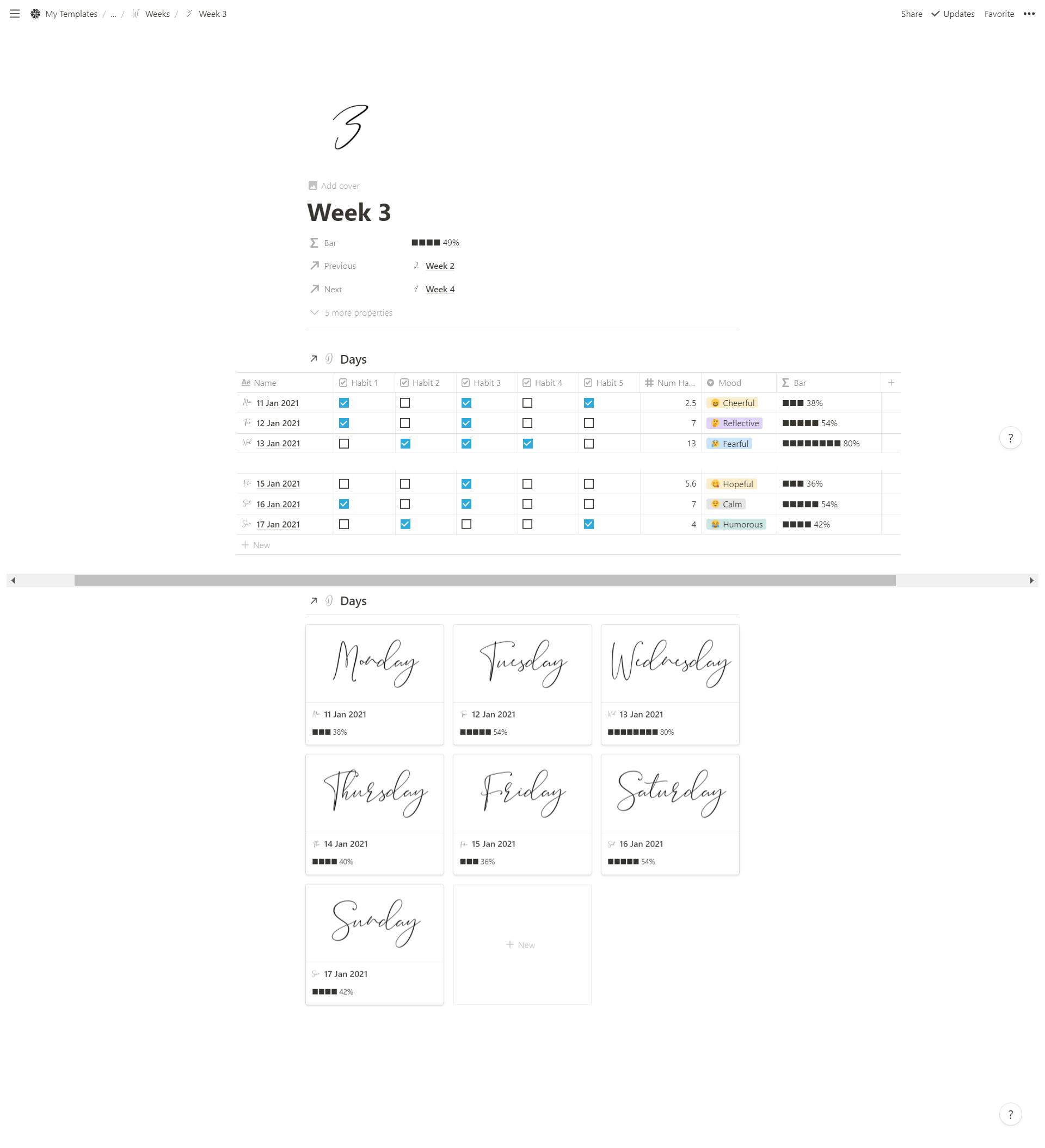 Ultimate Habit Tracker (+Calendar 2021)