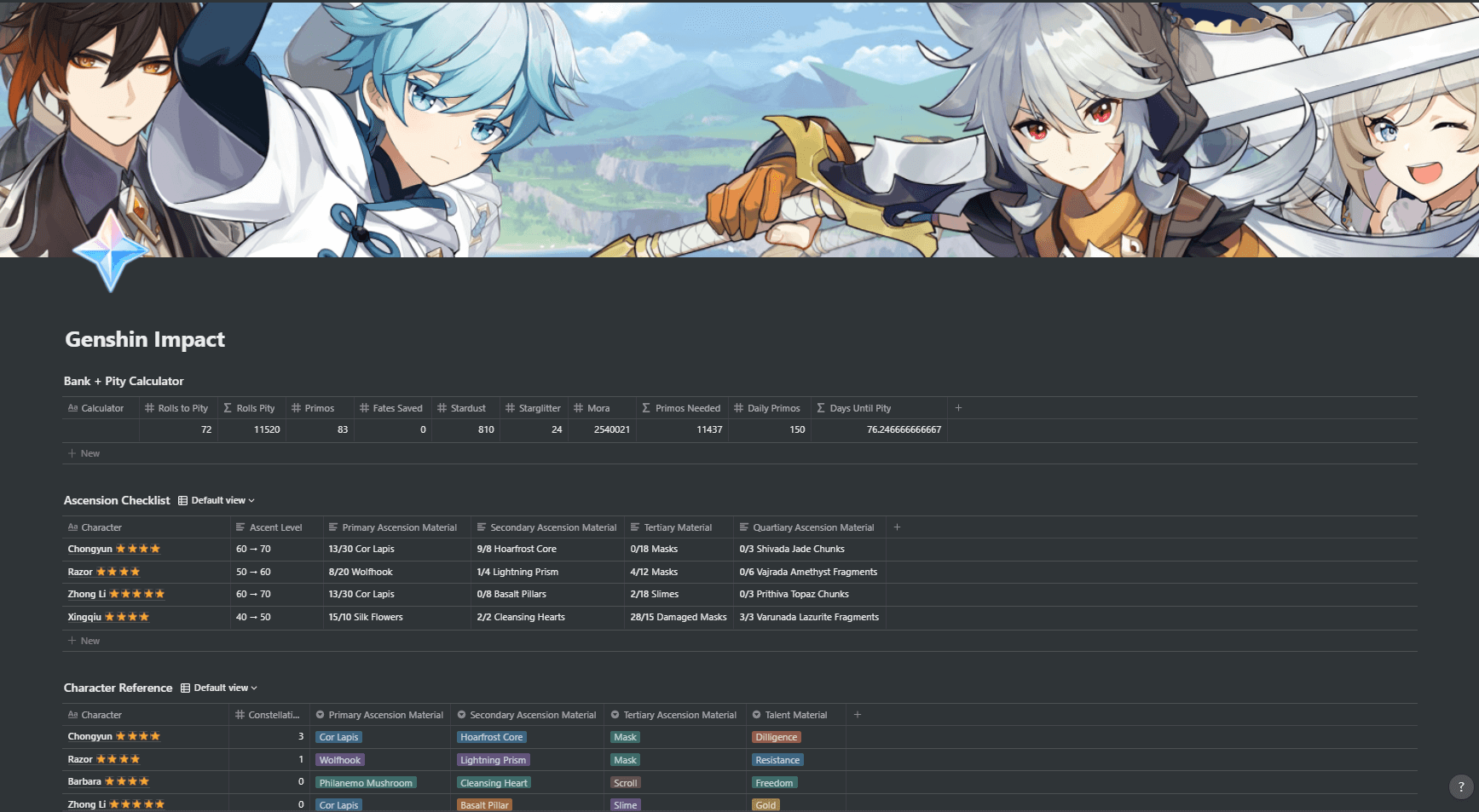 Genshin Impact Tracker