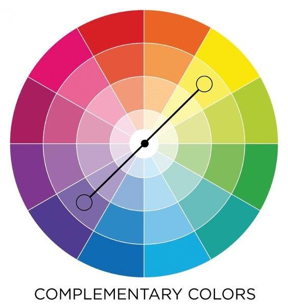 círculo cromático cores complementares