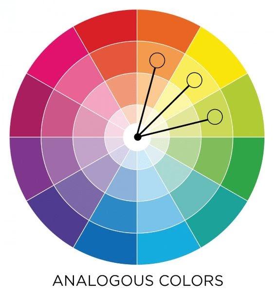 círculo cromático cores análogas