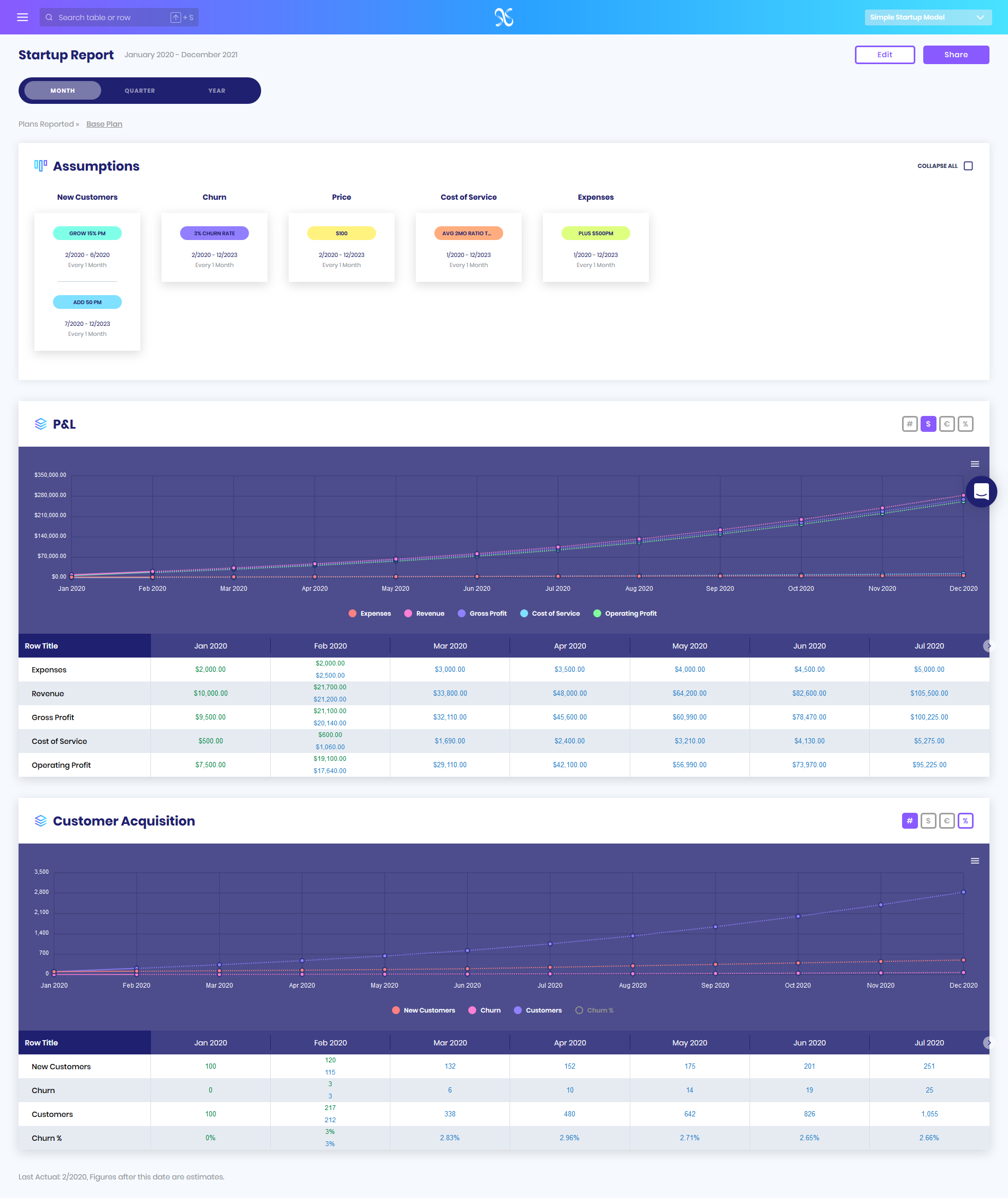 Charts & Frozen Plans - What's New With Fluxo