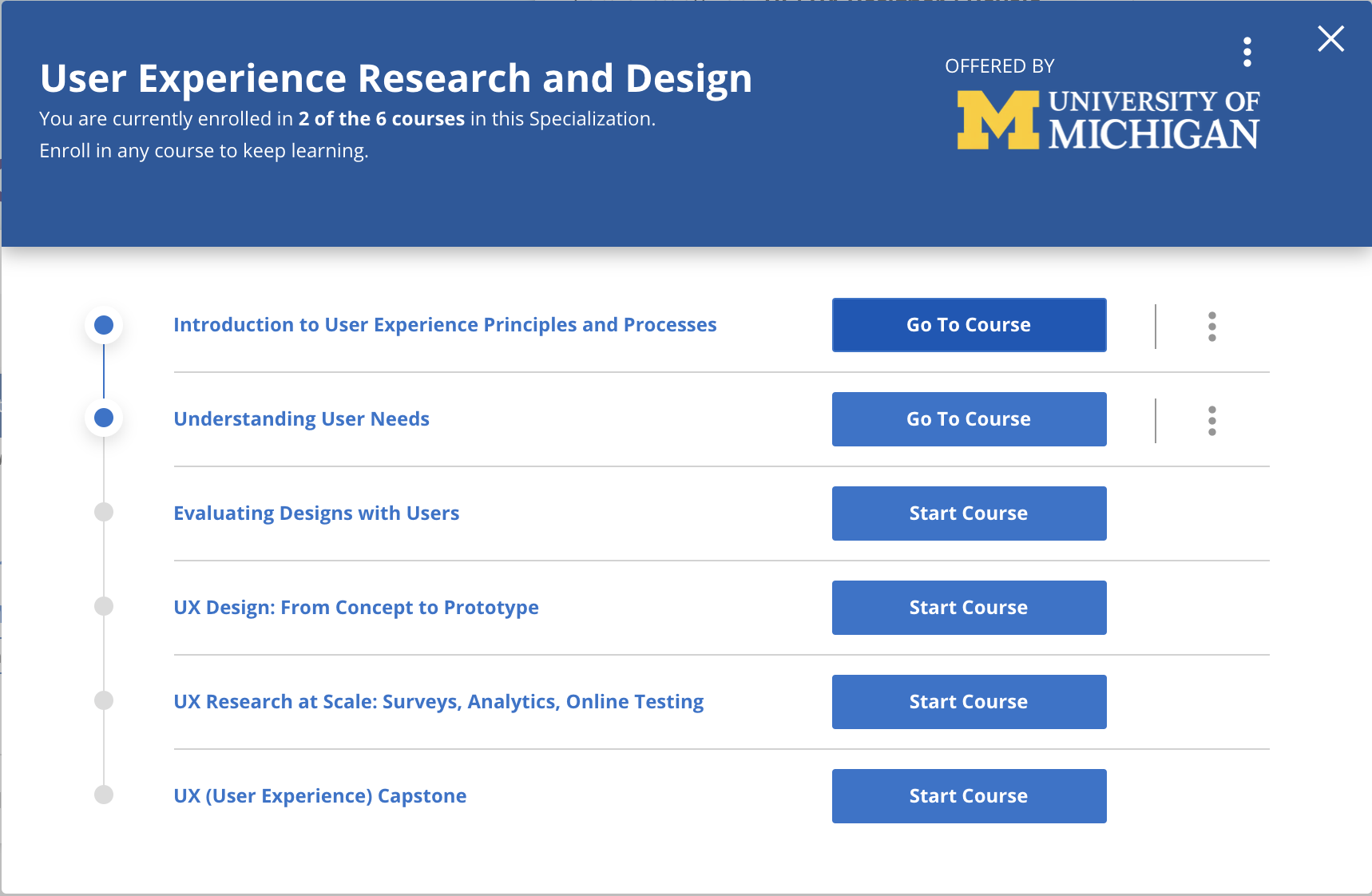 Coursera - User Experience Research and Design Course