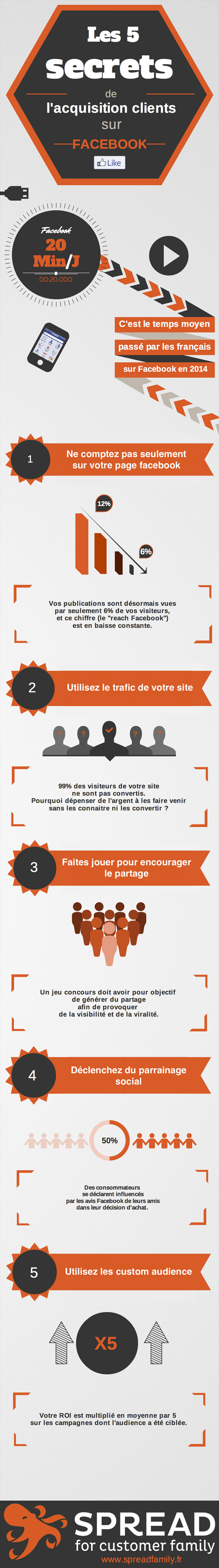 INFOGRAPHIE_SPREAD