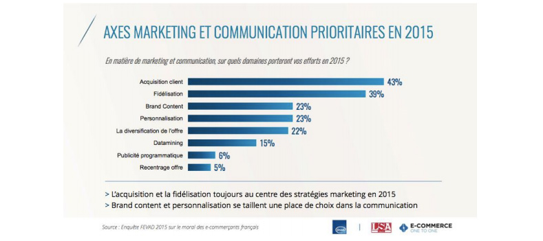 axes-marketing-&-communication-2015