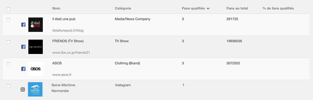 top pages fan facebook et instagram