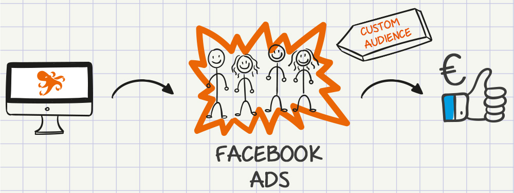 Misez sur la personnalisation lors de vos campagnes Facebook avec SPREAD et les Custom Audiences