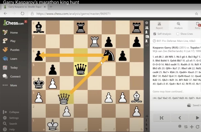 Garry Kasparov's Marathon King Hunt