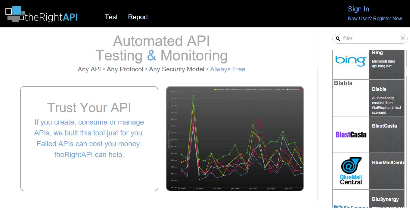 Queremos ajudá-lo a encontrar as melhores APIs.