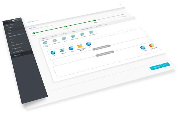 Sensedia API Management Platform - Como integrar API e DevOps