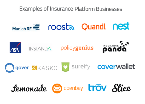 Examples of Insurance Platform Business