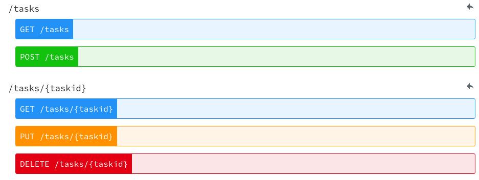 Testes em API REST