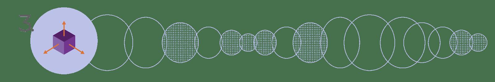 Mesh 2.0 e convergência com APIs