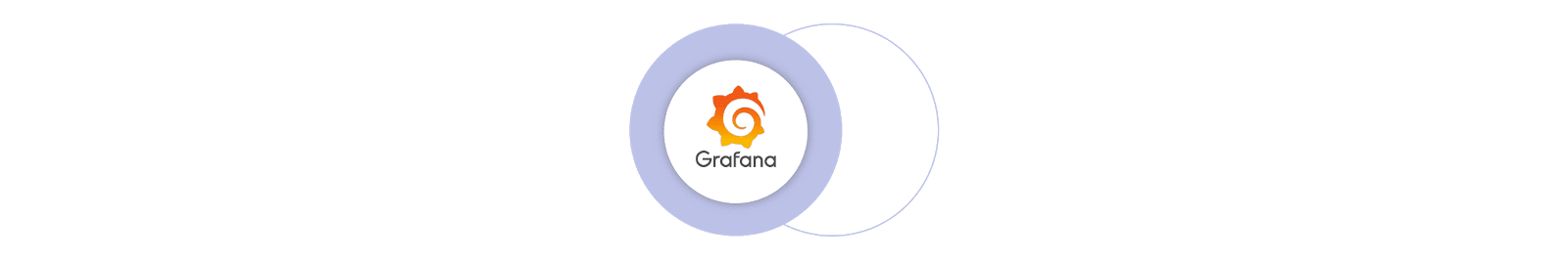 Grafana: an analysis and observability solution tha