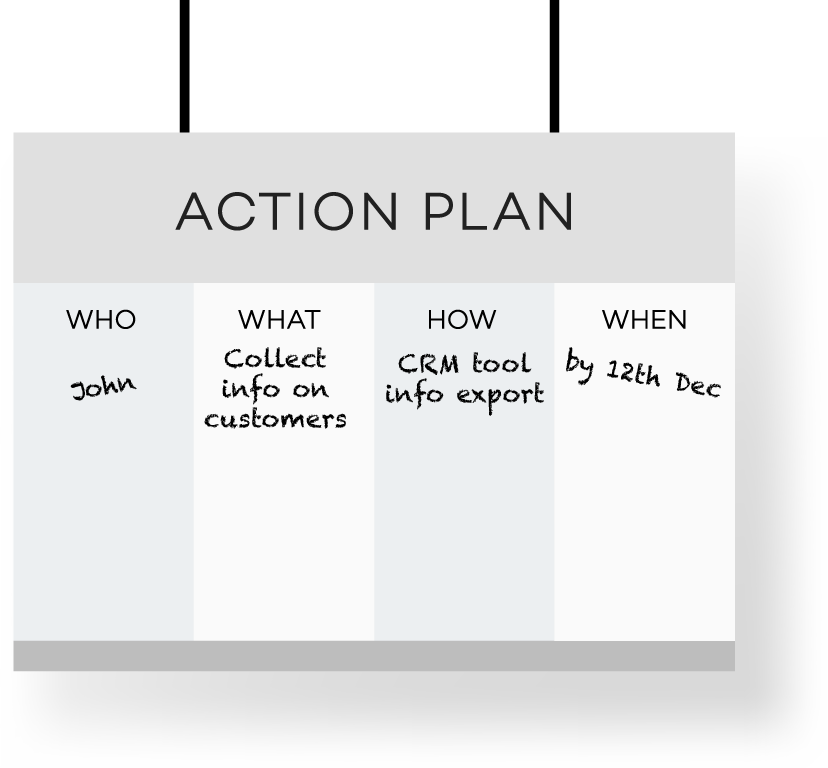 action plan for retail store