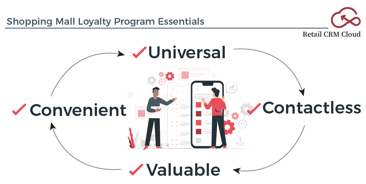 top-5-shopping-mall-loyalty-programs