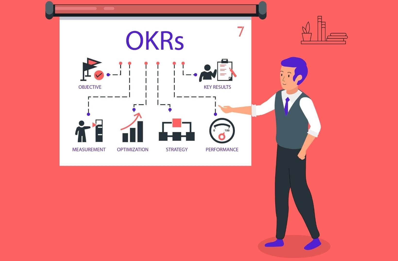 OKR Consulting Man with Chart